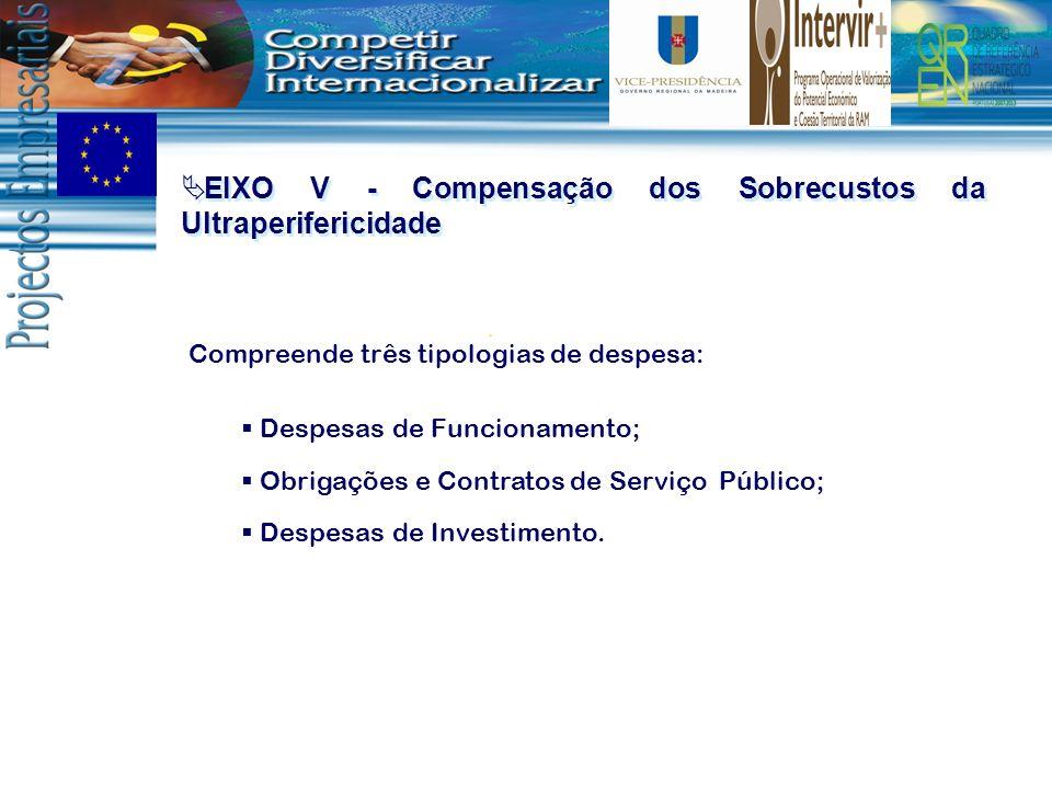 EIXO V - Compensação dos Sobrecustos da Ultraperifericidade Compreende três tipologias de despesa: Despesas de Funcionamento; Obrigações e Contratos d