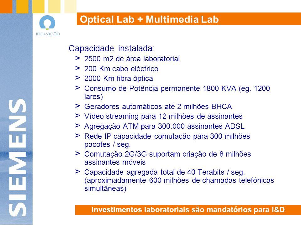 Optical Lab + Multimedia Lab Capacidade instalada: > 2500 m2 de área laboratorial > 200 Km cabo eléctrico > 2000 Km fibra óptica > Consumo de Potência permanente 1800 KVA (eg.