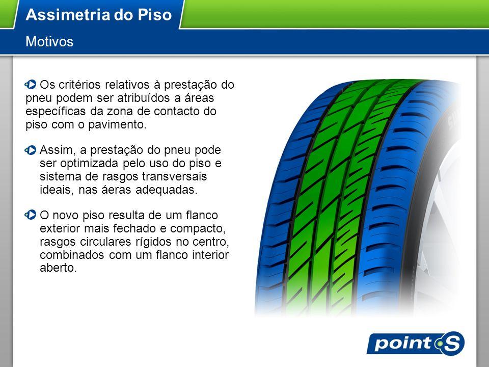 Assimetria do Piso Os critérios relativos à prestação do pneu podem ser atribuídos a áreas específicas da zona de contacto do piso com o pavimento. As