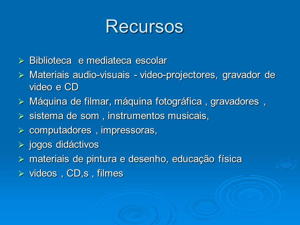 Recursos Biblioteca e mediateca escolar Biblioteca e mediateca escolar Materiais audio-visuais - video-projectores, gravador de video e CD Materiais a
