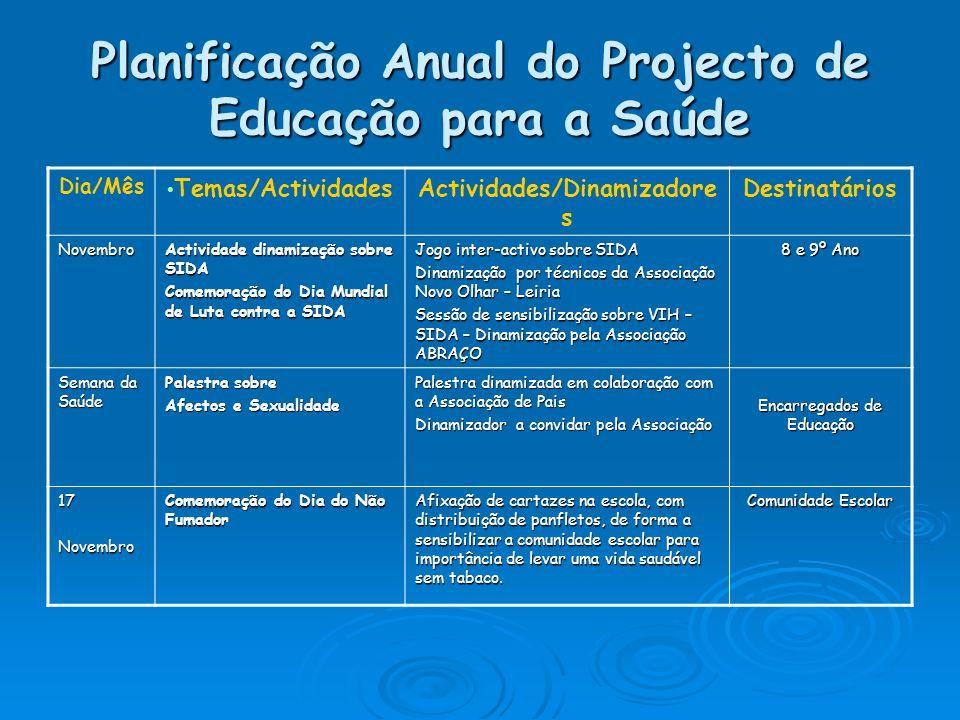 Planificação Anual do Projecto de Educação para a Saúde Dia/Mês Temas/ActividadesActividades/Dinamizadore s Destinatários Novembro Actividade dinamiza
