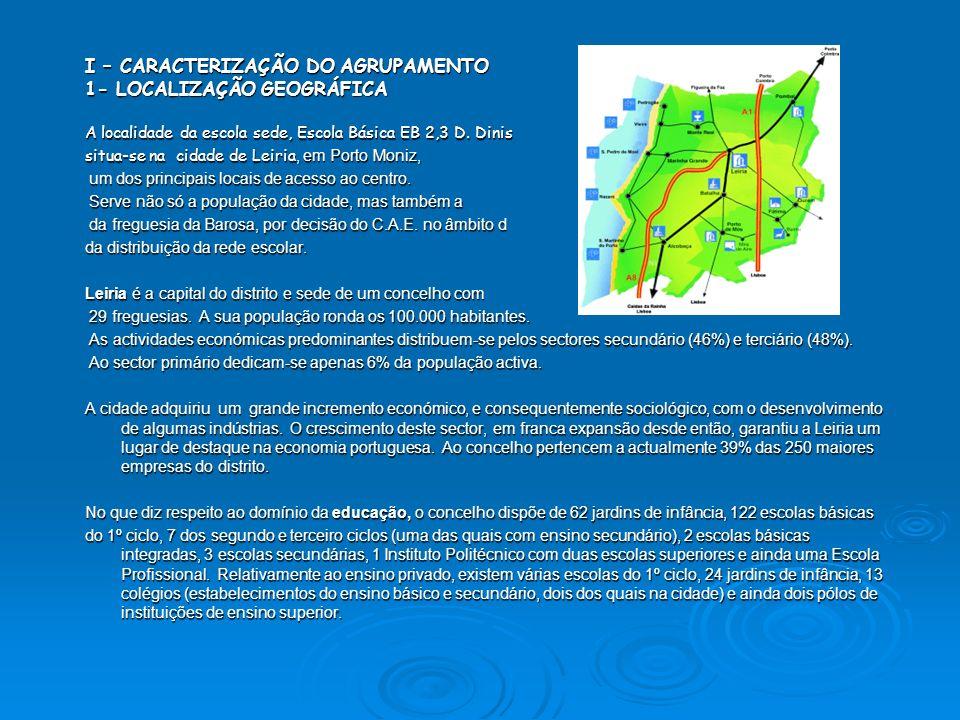 I – CARACTERIZAÇÃO DO AGRUPAMENTO 1- LOCALIZAÇÃO GEOGRÁFICA A localidade da escola sede, Escola Básica EB 2,3 D. Dinis situa-se na cidade de Leiria, e