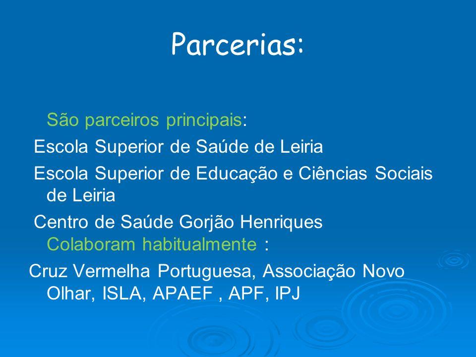 Parcerias: São parceiros principais: Escola Superior de Saúde de Leiria Escola Superior de Educação e Ciências Sociais de Leiria Centro de Saúde Gorjã