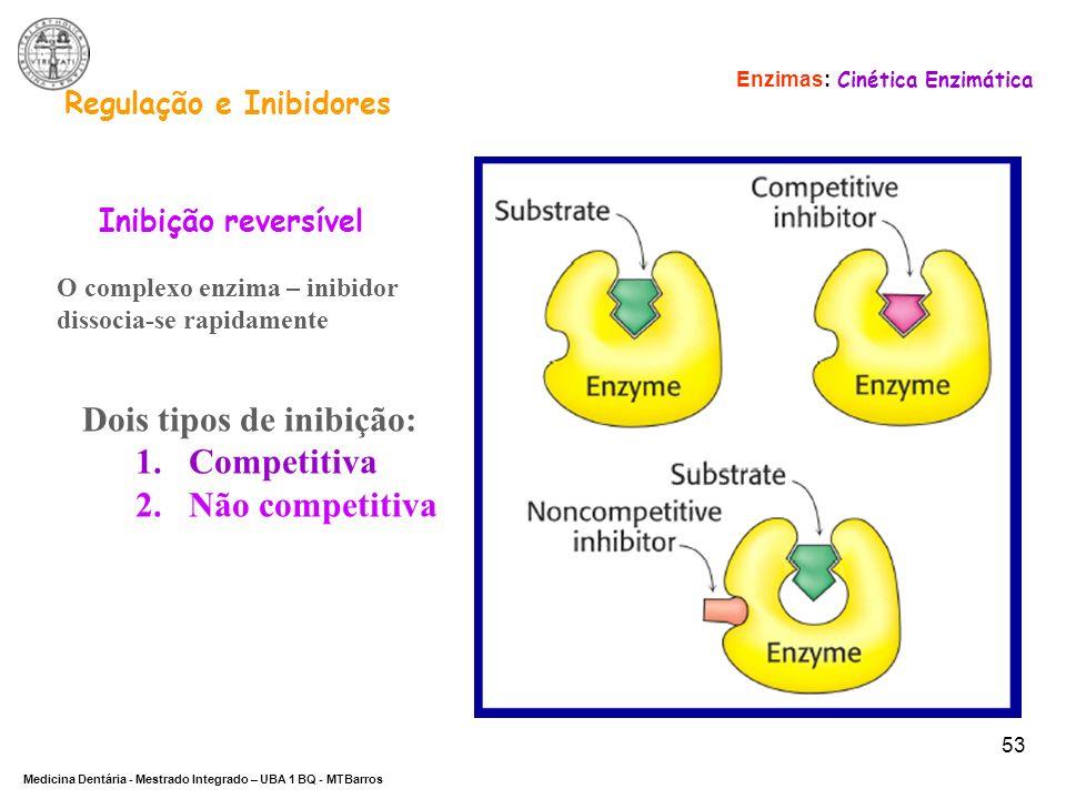 DEPARTAMENTO DE CIÊNCIAS DA SAÚDE Medicina Dentária - Mestrado Integrado – UBA 1 BQ - MTBarros 53 O complexo enzima – inibidor dissocia-se rapidamente