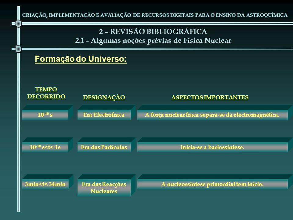 Inicia-se a bariossíntese. A razão entre protões e neutrões é de 7:1 ASPECTOS IMPORTANTES DESIGNAÇÃO TEMPO DECORRIDO 2 – REVISÃO BIBLIOGRÁFICA 2.1 - A