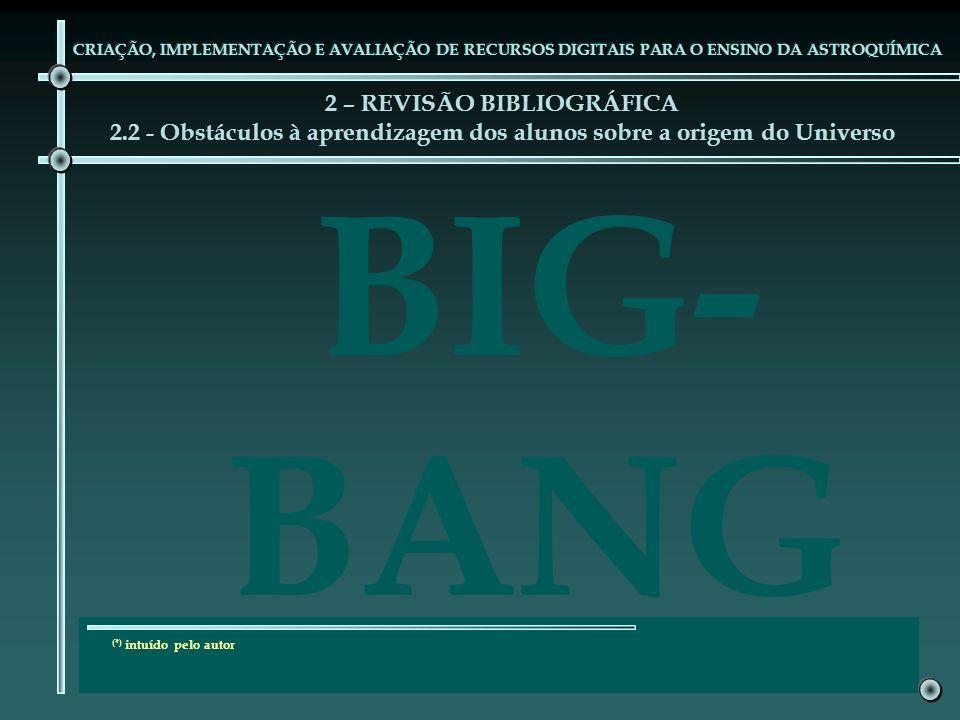 BIG- BANG BIG- BANG 2 – REVISÃO BIBLIOGRÁFICA 2.2 - Obstáculos à aprendizagem dos alunos sobre a origem do Universo CRIAÇÃO, IMPLEMENTAÇÃO E AVALIAÇÃO