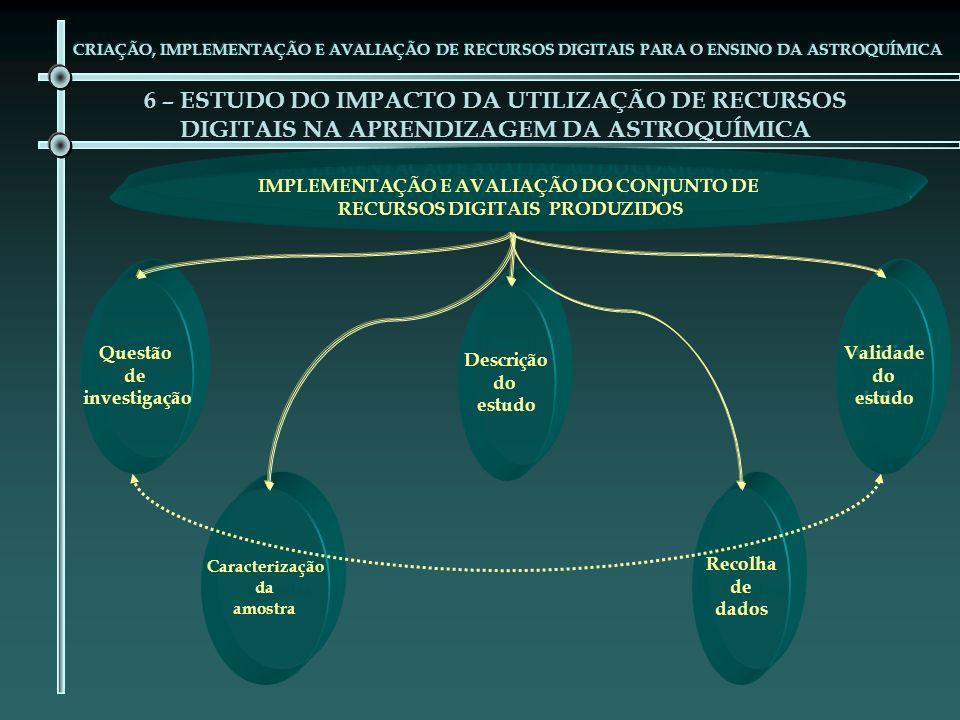 Questão de investigação Questão de investigação CRIAÇÃO, IMPLEMENTAÇÃO E AVALIAÇÃO DE RECURSOS DIGITAIS PARA O ENSINO DA ASTROQUÍMICA Caracterização d