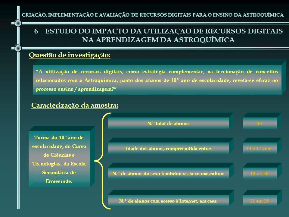 6 – ESTUDO DO IMPACTO DA UTILIZAÇÃO DE RECURSOS DIGITAIS NA APRENDIZAGEM DA ASTROQUÍMICA CRIAÇÃO, IMPLEMENTAÇÃO E AVALIAÇÃO DE RECURSOS DIGITAIS PARA