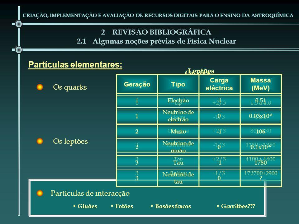 2 – REVISÃO BIBLIOGRÁFICA 2.1 - Algumas noções prévias de Física Nuclear As interacções nucleares: CRIAÇÃO, IMPLEMENTAÇÃO E AVALIAÇÃO DE RECURSOS DIGITAIS PARA O ENSINO DA ASTROQUÍMICA A interacção nuclear forte Gluões A interacção electromagnética Fotões A interacção nuclear fraca A interacção gravitacional Gravitões Bosões fracos