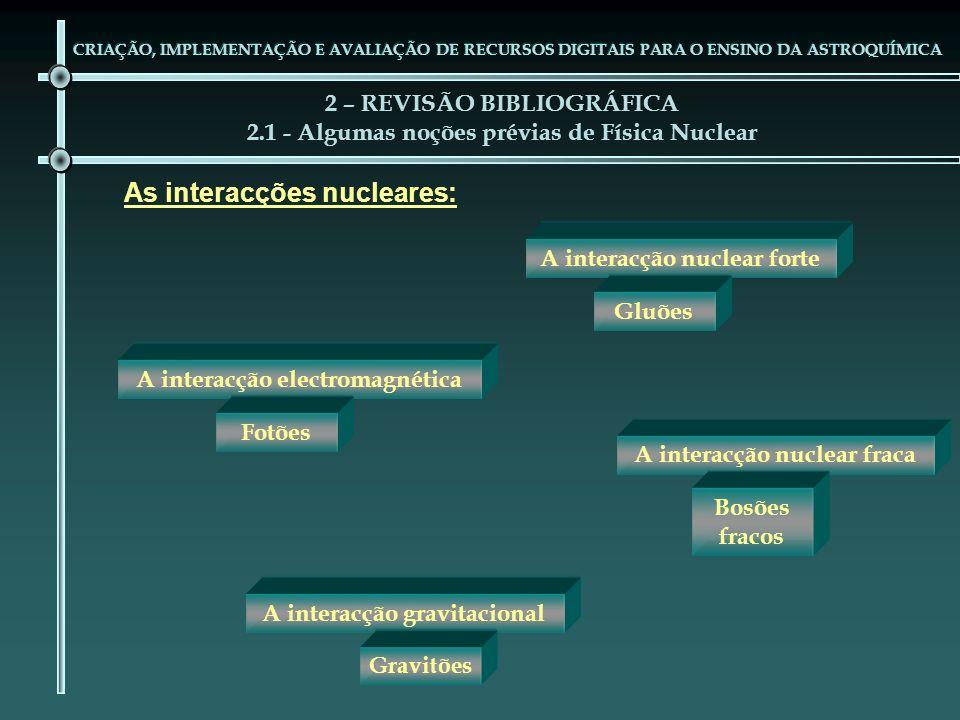 Força nuclear forte separa-se da interacção electrofraca ASPECTOS IMPORTANTES DESIGNAÇÃO TEMPO DECORRIDO 2 – REVISÃO BIBLIOGRÁFICA 2.1 - Algumas noções prévias de Física Nuclear CRIAÇÃO, IMPLEMENTAÇÃO E AVALIAÇÃO DE RECURSOS DIGITAIS PARA O ENSINO DA ASTROQUÍMICA Formação do Universo: Há, aproximadamente, 14 milhares de milhões de anos atrás ocorreu o momento designado por BIG-BANG.