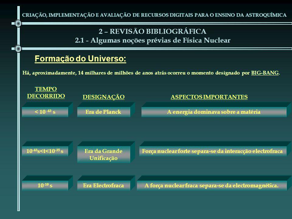 Força nuclear forte separa-se da interacção electrofraca ASPECTOS IMPORTANTES DESIGNAÇÃO TEMPO DECORRIDO 2 – REVISÃO BIBLIOGRÁFICA 2.1 - Algumas noções prévias de Física Nuclear CRIAÇÃO, IMPLEMENTAÇÃO E AVALIAÇÃO DE RECURSOS DIGITAIS PARA O ENSINO DA ASTROQUÍMICA Formação do Universo: 10 -43 s<t<10 -35 s Era da Grande Unificação 10 -35 s Época da Inflação O Universo aumenta cerca de 10 35 vezes 10 -10 s Era Electrofraca A força nuclear fraca separa-se da electromagnética.