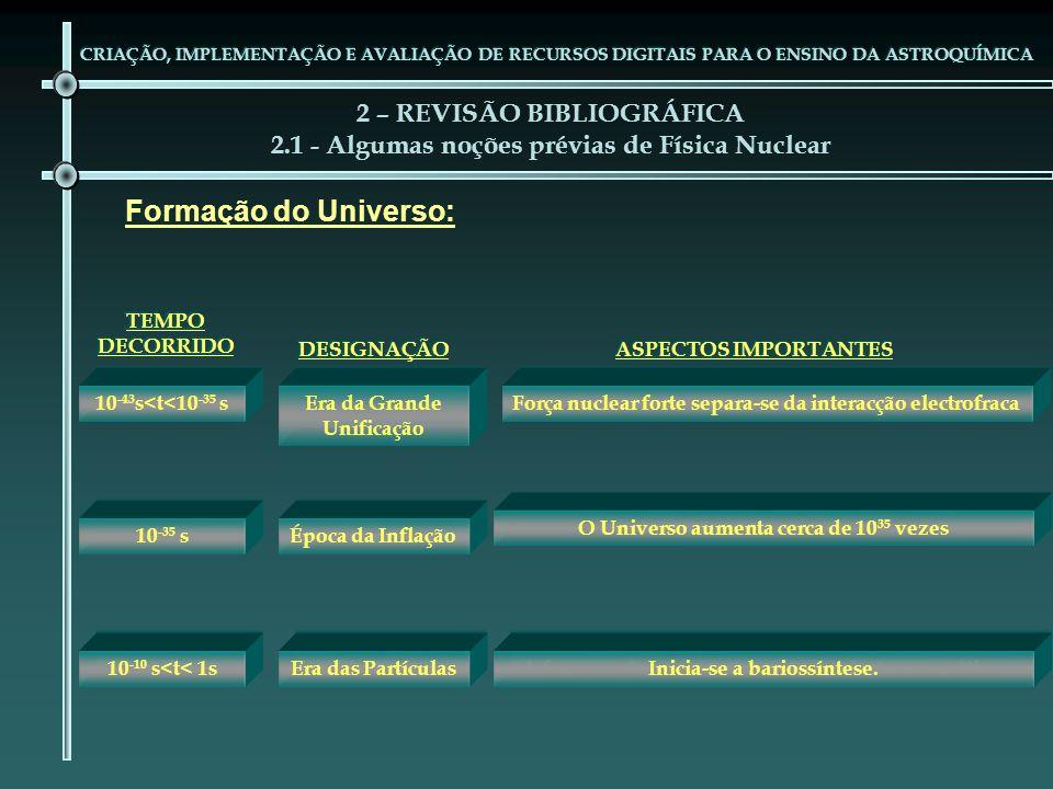A razão entre protões e neutrões é de 7:1 ASPECTOS IMPORTANTES DESIGNAÇÃO TEMPO DECORRIDO 2 – REVISÃO BIBLIOGRÁFICA 2.1 - Algumas noções prévias de Física Nuclear CRIAÇÃO, IMPLEMENTAÇÃO E AVALIAÇÃO DE RECURSOS DIGITAIS PARA O ENSINO DA ASTROQUÍMICA Formação do Universo: 10 -35 s Época da Inflação O Universo aumenta cerca de 10 35 vezes 10 -10 s Era Electrofraca A força nuclear fraca separa-se da electromagnética.