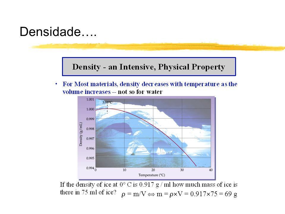 Densidade…. = m/V m = V = 0.917 75 = 69 g