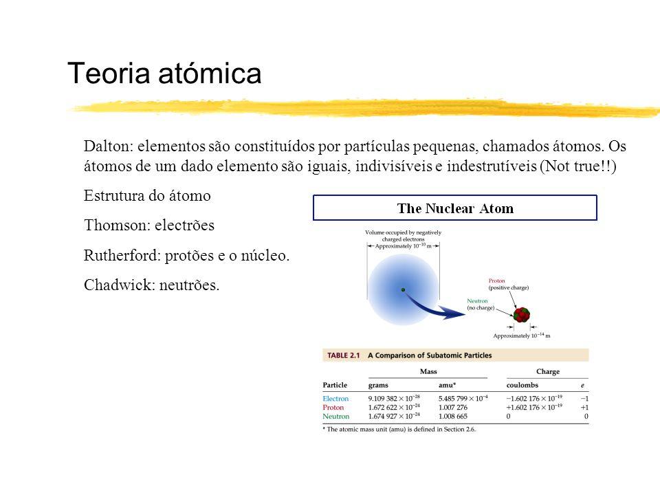 Teoria atómica Dalton: elementos são constituídos por partículas pequenas, chamados átomos. Os átomos de um dado elemento são iguais, indivisíveis e i