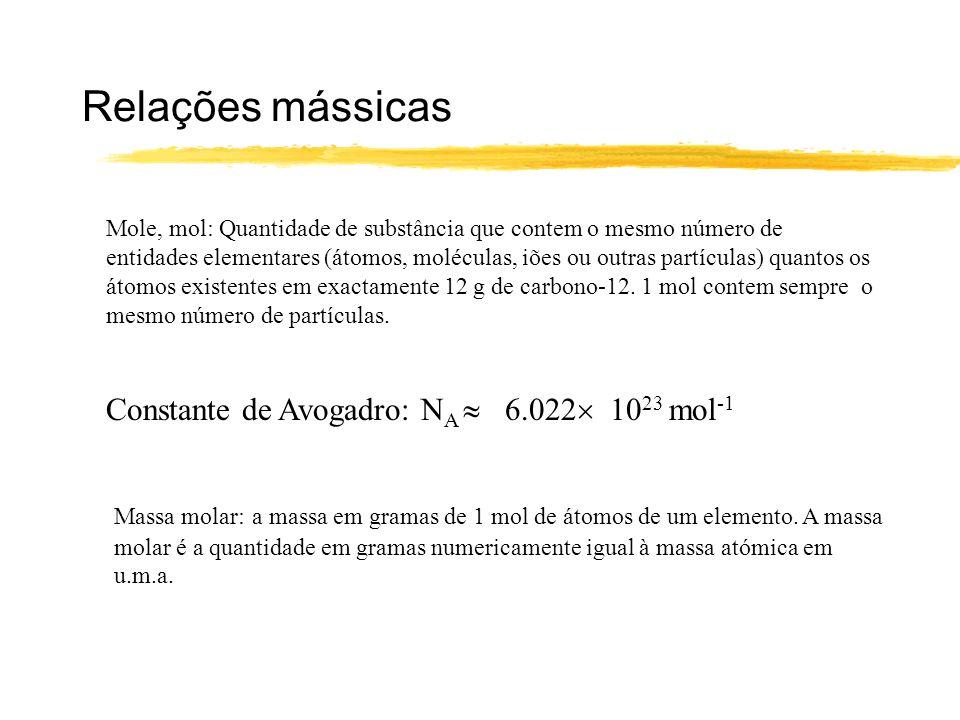 Relações mássicas Mole, mol: Quantidade de substância que contem o mesmo número de entidades elementares (átomos, moléculas, iões ou outras partículas