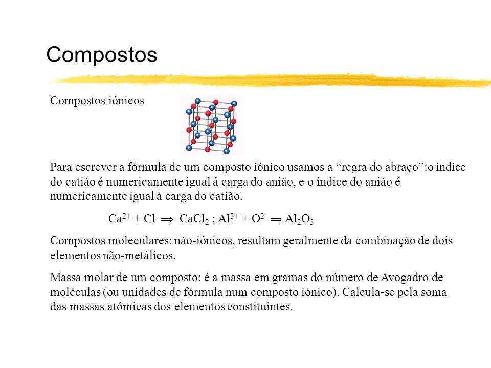 Compostos Compostos iónicos Para escrever a fórmula de um composto iónico usamos a regra do abraço:o índice do catião é numericamente igual á carga do