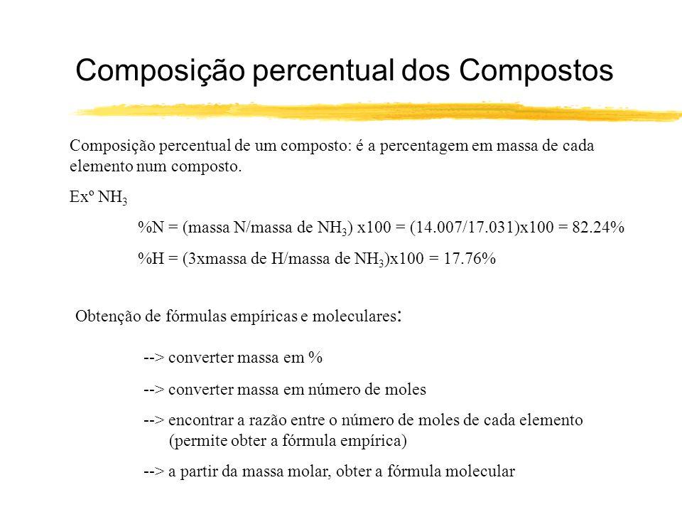 Composição percentual dos Compostos Composição percentual de um composto: é a percentagem em massa de cada elemento num composto. Exº NH 3 %N = (massa