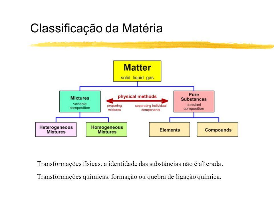 Classificação da Matéria Transformações físicas: a identidade das substâncias não é alterada. Transformações químicas: formação ou quebra de ligação q