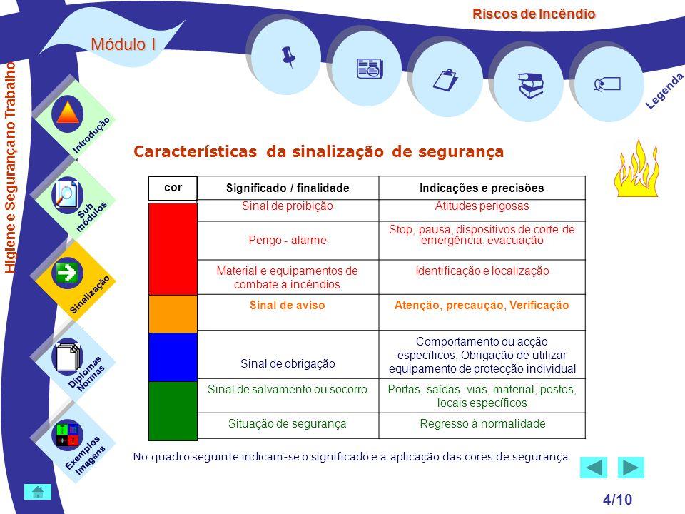 Riscos de Incêndio Módulo I 4/10 Características da sinalização de segurança No quadro seguinte indicam-se o significado e a aplicação das cores de se