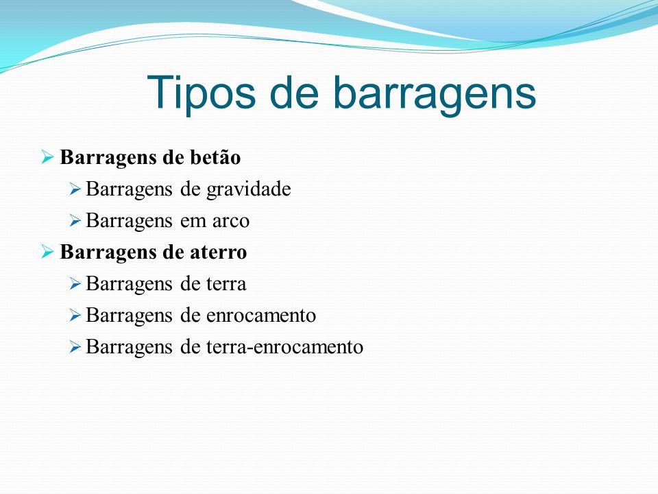 Tipos de barragens Barragens de betão Barragens de gravidade Barragens em arco Barragens de aterro Barragens de terra Barragens de enrocamento Barrage