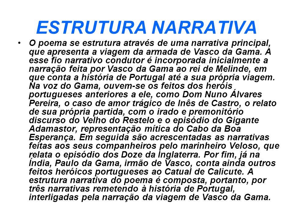 ESTRUTURA NARRATIVA O poema se estrutura através de uma narrativa principal, que apresenta a viagem da armada de Vasco da Gama. A esse fio narrativo c