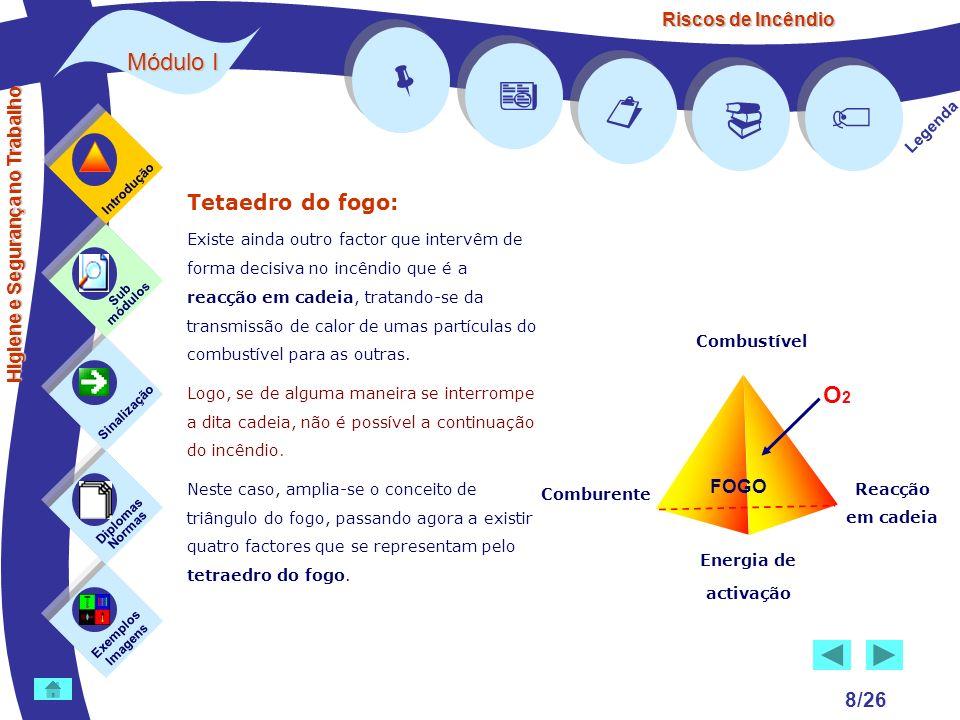 Riscos de Incêndio Módulo I 8/26 Tetaedro do fogo: Existe ainda outro factor que intervêm de forma decisiva no incêndio que é a reacção em cadeia, tra
