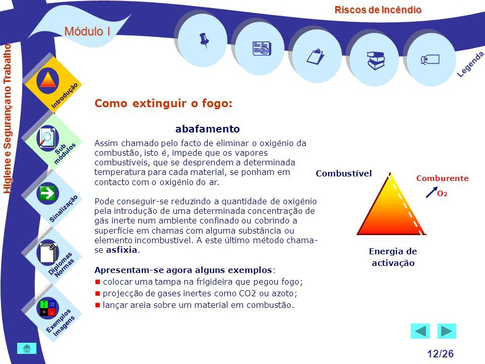 Riscos de Incêndio Módulo I 12/26 Exemplos Imagens Sub módulos Sinalização Diplomas Normas Introdução Legenda Higiene e Segurança no Trabalho Como ext