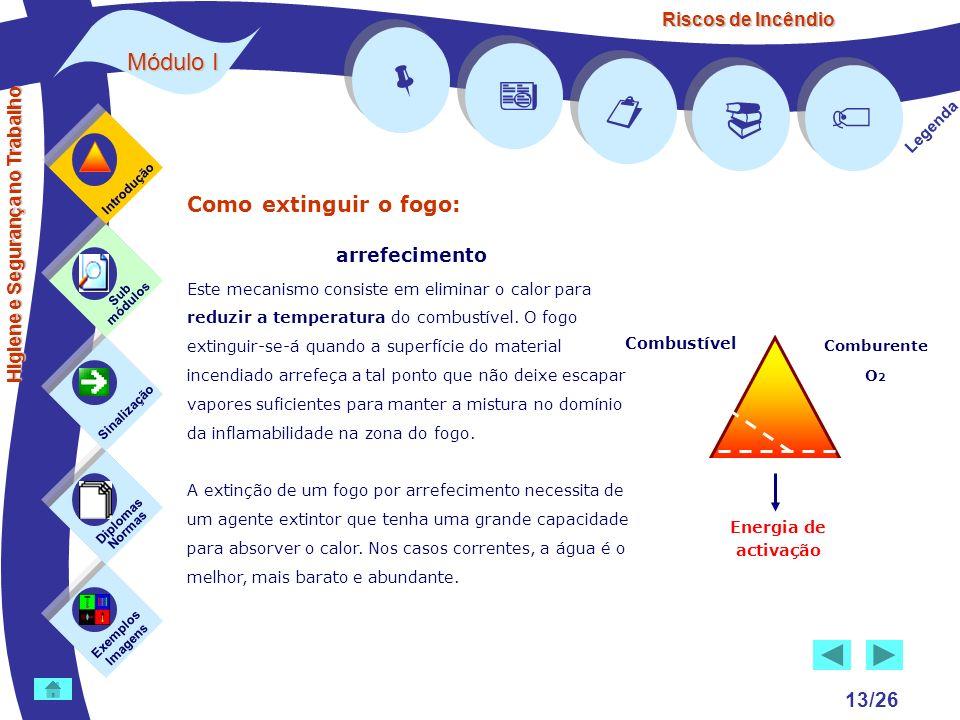 Riscos de Incêndio Módulo I 13/26 Exemplos Imagens Sub módulos Sinalização Diplomas Normas Introdução Legenda Higiene e Segurança no Trabalho Como ext