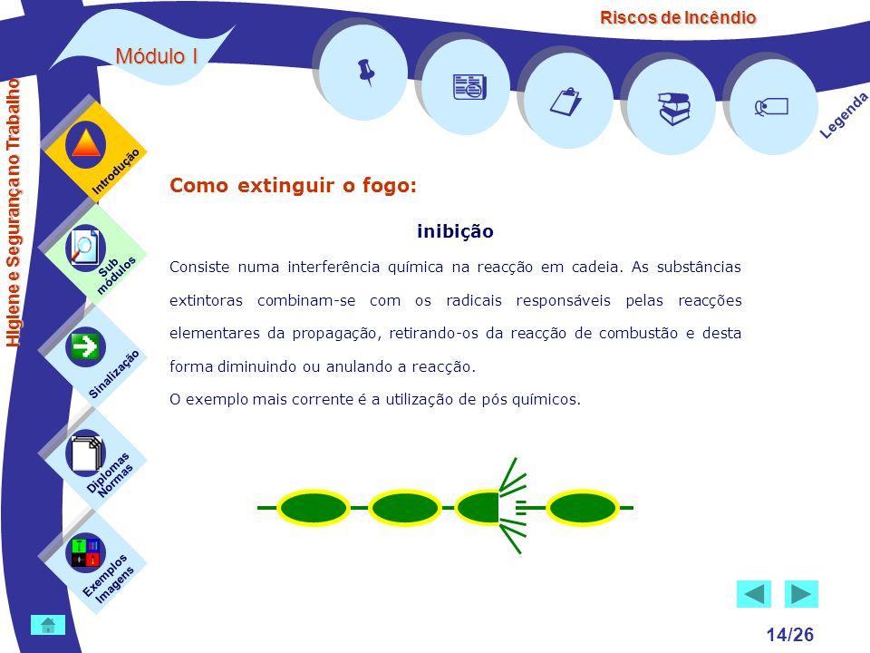 Riscos de Incêndio Módulo I 14/26 Exemplos Imagens Sub módulos Sinalização Diplomas Normas Introdução Legenda Higiene e Segurança no Trabalho Como ext