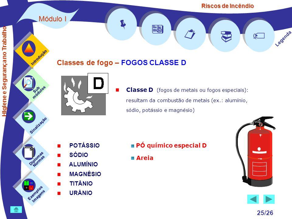 Riscos de Incêndio Módulo I 25/26 Exemplos Imagens Sub módulos Sinalização Diplomas Normas Introdução Legenda Higiene e Segurança no Trabalho Classes