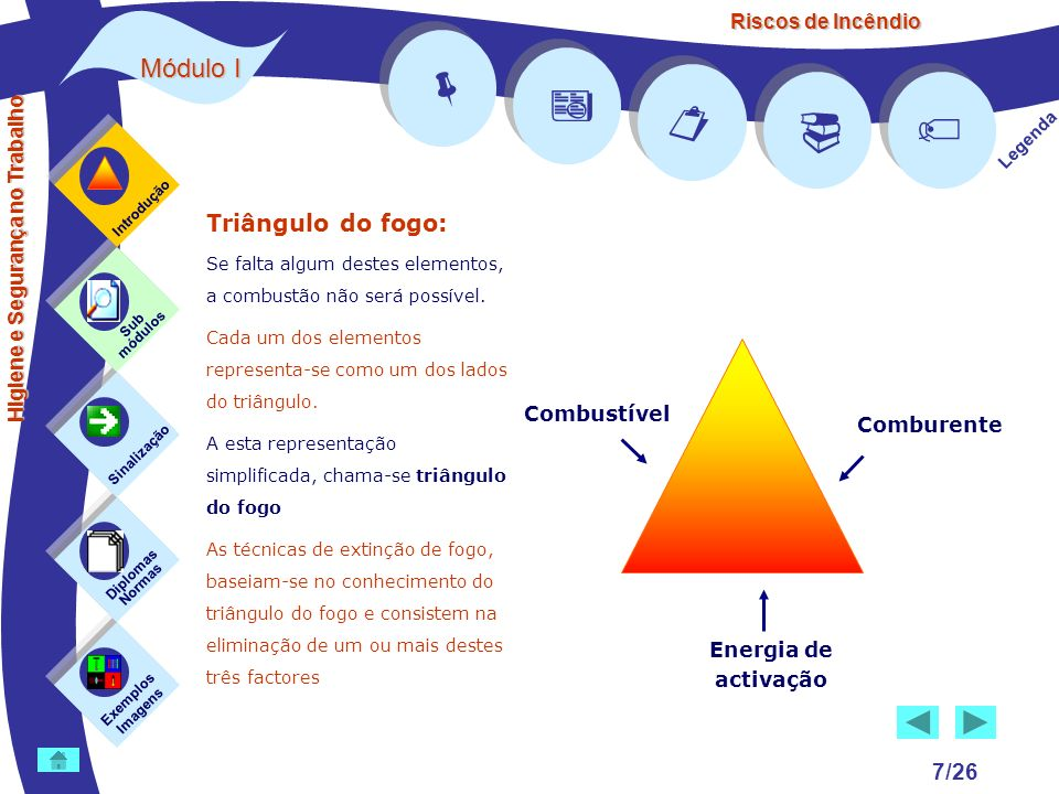 Riscos de Incêndio Módulo I 7/26 Triângulo do fogo: Se falta algum destes elementos, a combustão não será possível. Cada um dos elementos representa-s