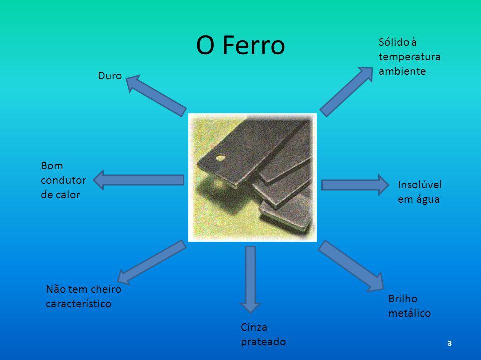 O Ferro Sólido à temperatura ambiente Brilho metálico Cinza prateado Não tem cheiro característico Bom condutor de calor Duro Insolúvel em água 3