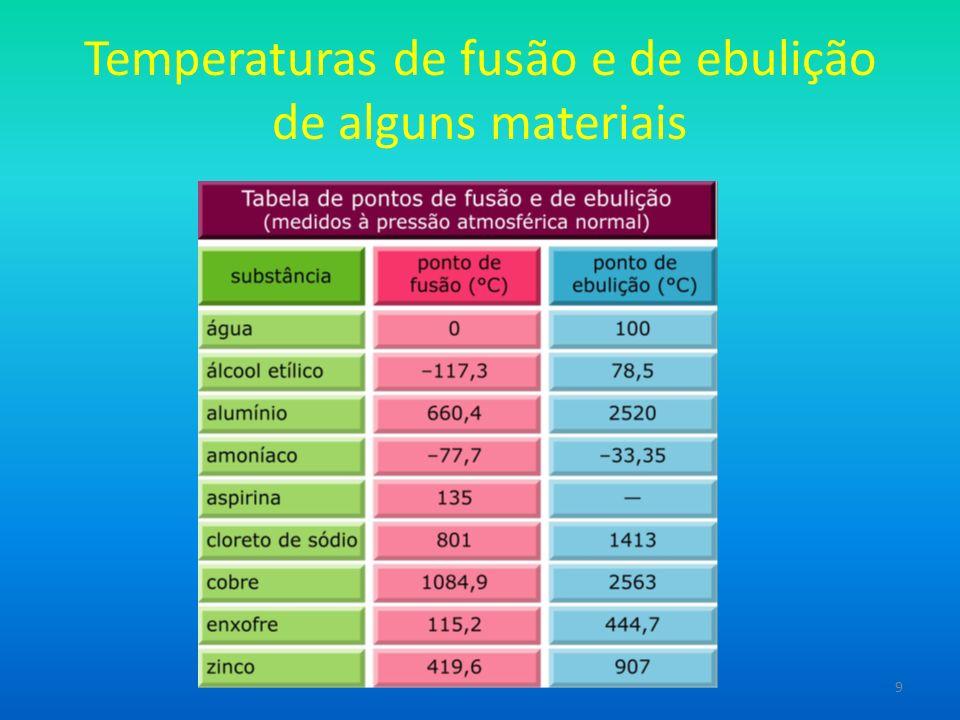 9 Temperaturas de fusão e de ebulição de alguns materiais