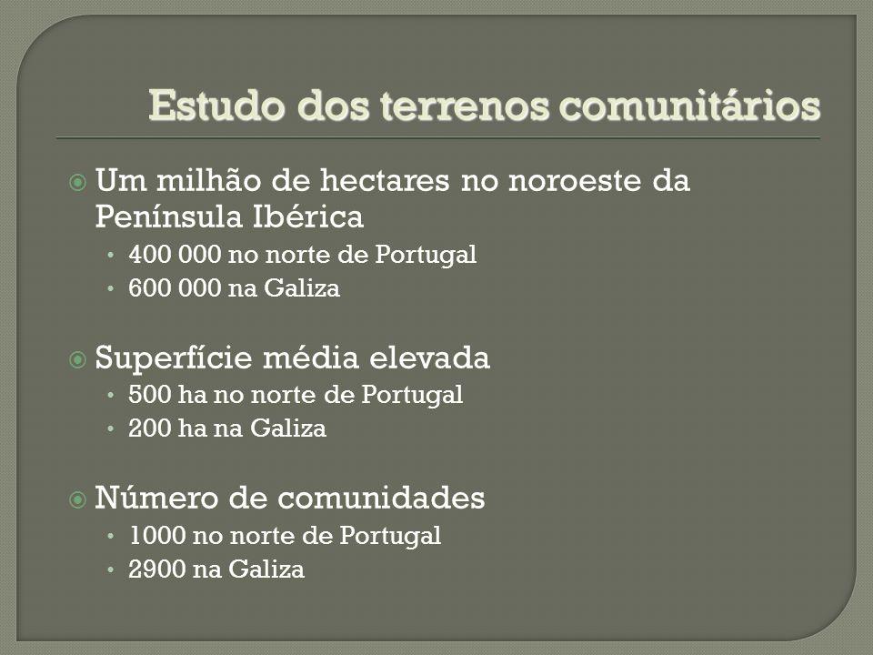 Um milhão de hectares no noroeste da Península Ibérica Um milhão de hectares no noroeste da Península Ibérica 400 000 no norte de Portugal 400 000 no