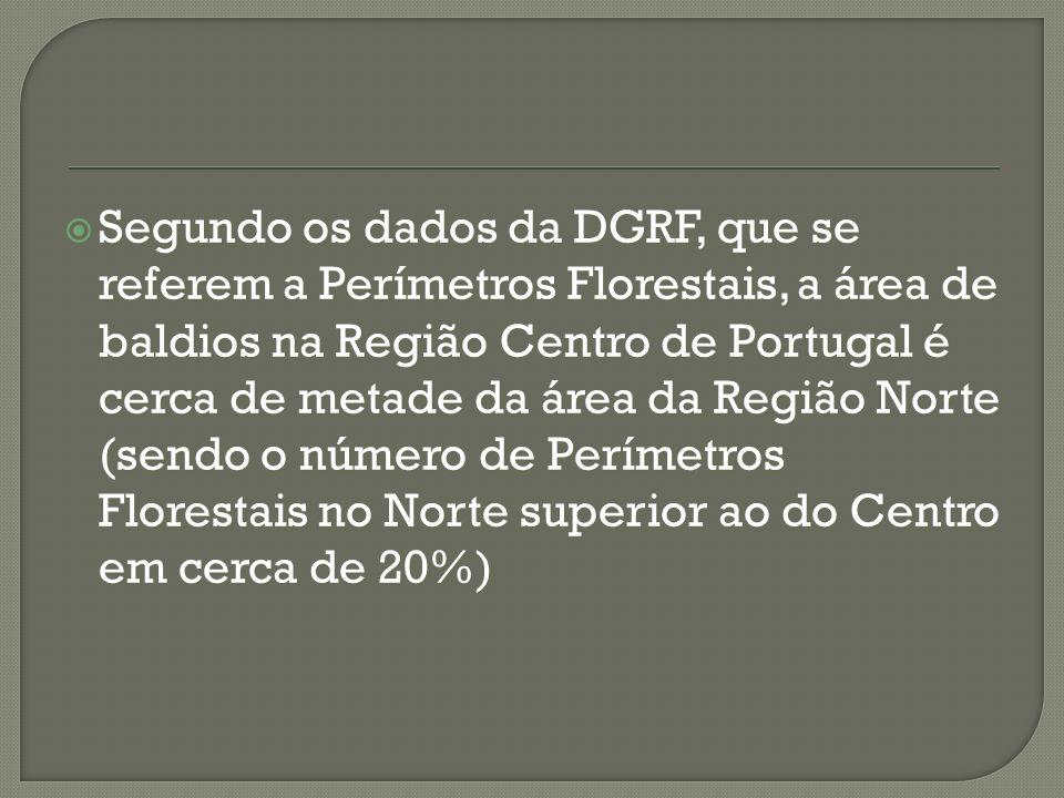 Segundo os dados da DGRF, que se referem a Perímetros Florestais, a área de baldios na Região Centro de Portugal é cerca de metade da área da Região N