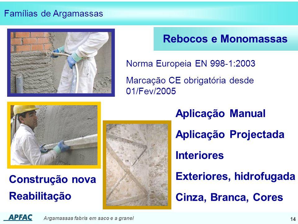Argamassas fabris em saco e a granel 14 Rebocos e Monomassas Aplicação Manual Aplicação Projectada Interiores Cinza, Branca, Cores Norma Europeia EN 9