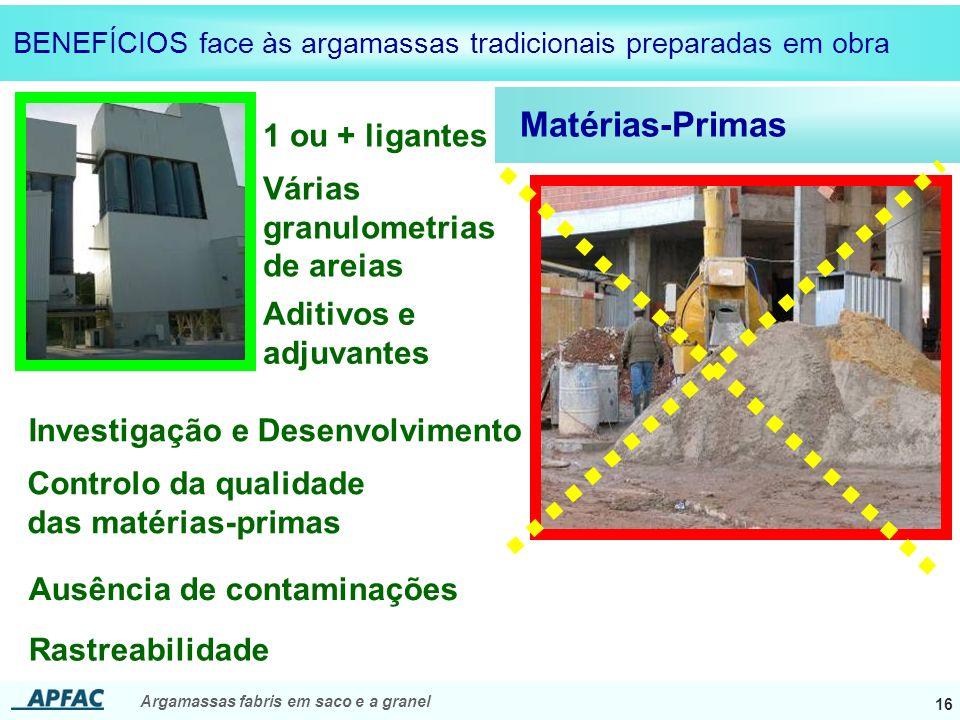 Argamassas fabris em saco e a granel 16 BENEFÍCIOS face às argamassas tradicionais preparadas em obra Matérias-Primas 1 ou + ligantes Várias granulome