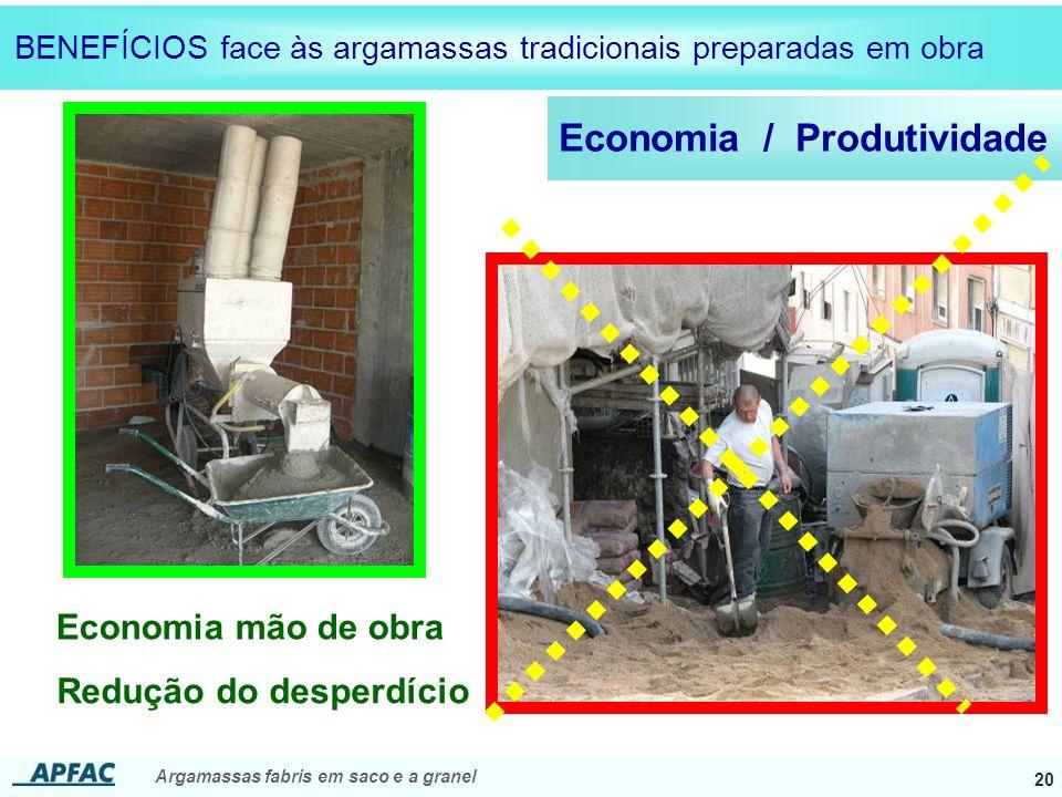 Argamassas fabris em saco e a granel 20 BENEFÍCIOS face às argamassas tradicionais preparadas em obra Economia / Produtividade Economia mão de obra Re