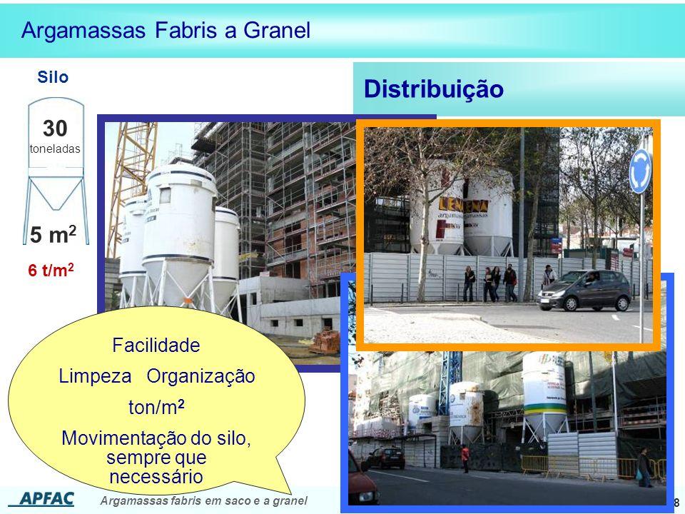 Argamassas fabris em saco e a granel 8 Distribuição Argamassas Fabris a Granel 30 toneladas 5 m 2 6 t/m 2 Silo Facilidade Limpeza Organização ton/m 2