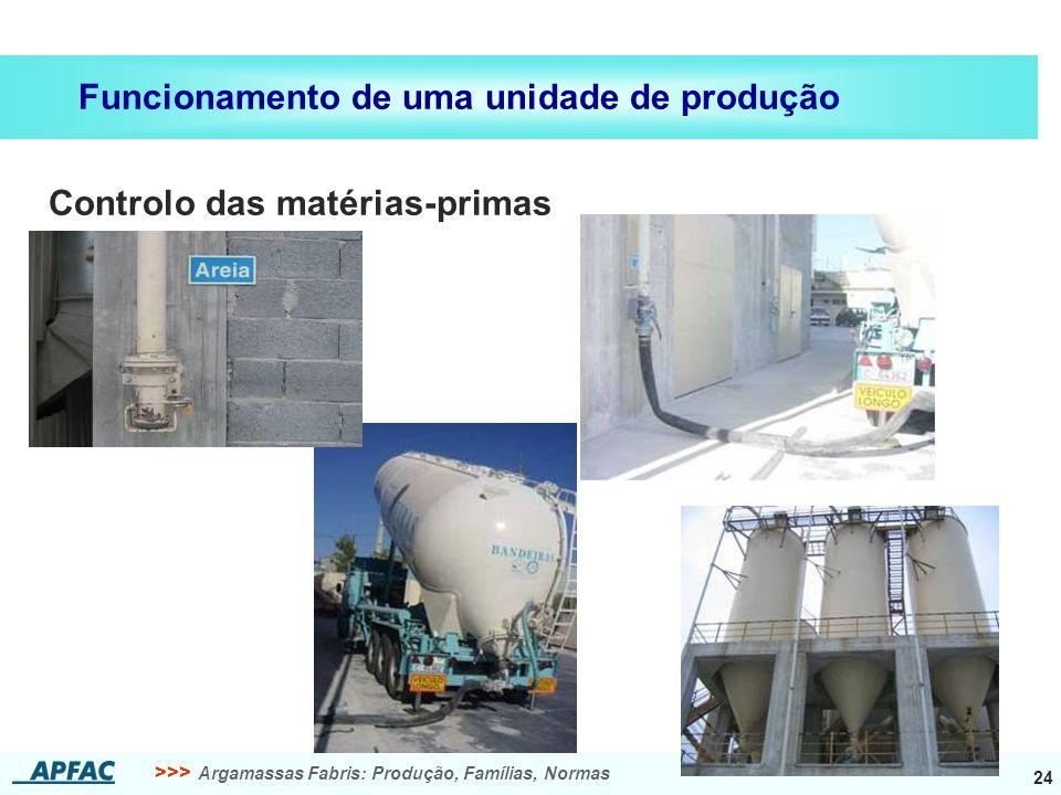 >>> Argamassas Fabris: Produção, Famílias, Normas 24 Funcionamento de uma unidade de produção Controlo das matérias-primas