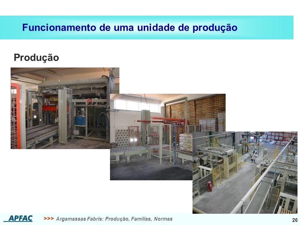 >>> Argamassas Fabris: Produção, Famílias, Normas 26 Funcionamento de uma unidade de produção Produção