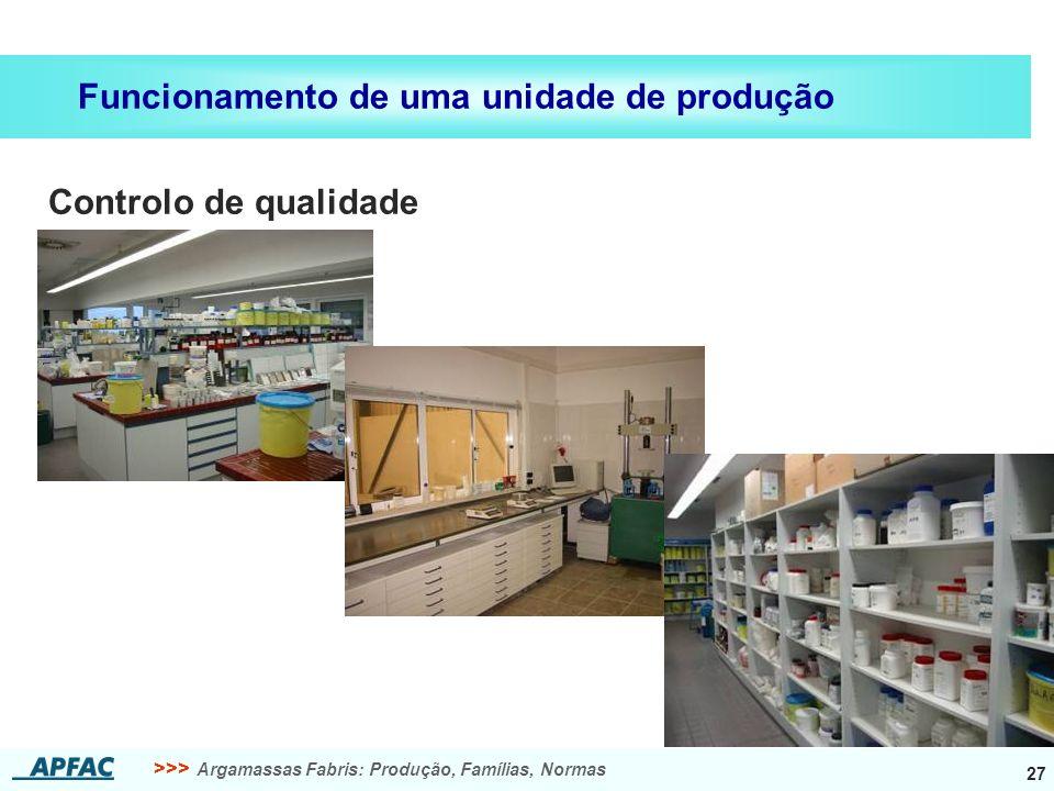>>> Argamassas Fabris: Produção, Famílias, Normas 27 Funcionamento de uma unidade de produção Controlo de qualidade