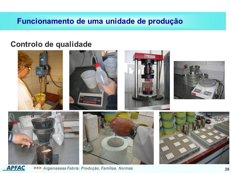 >>> Argamassas Fabris: Produção, Famílias, Normas 28 Funcionamento de uma unidade de produção Controlo de qualidade