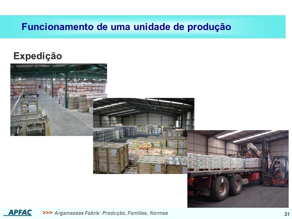 >>> Argamassas Fabris: Produção, Famílias, Normas 31 Funcionamento de uma unidade de produção Expedição