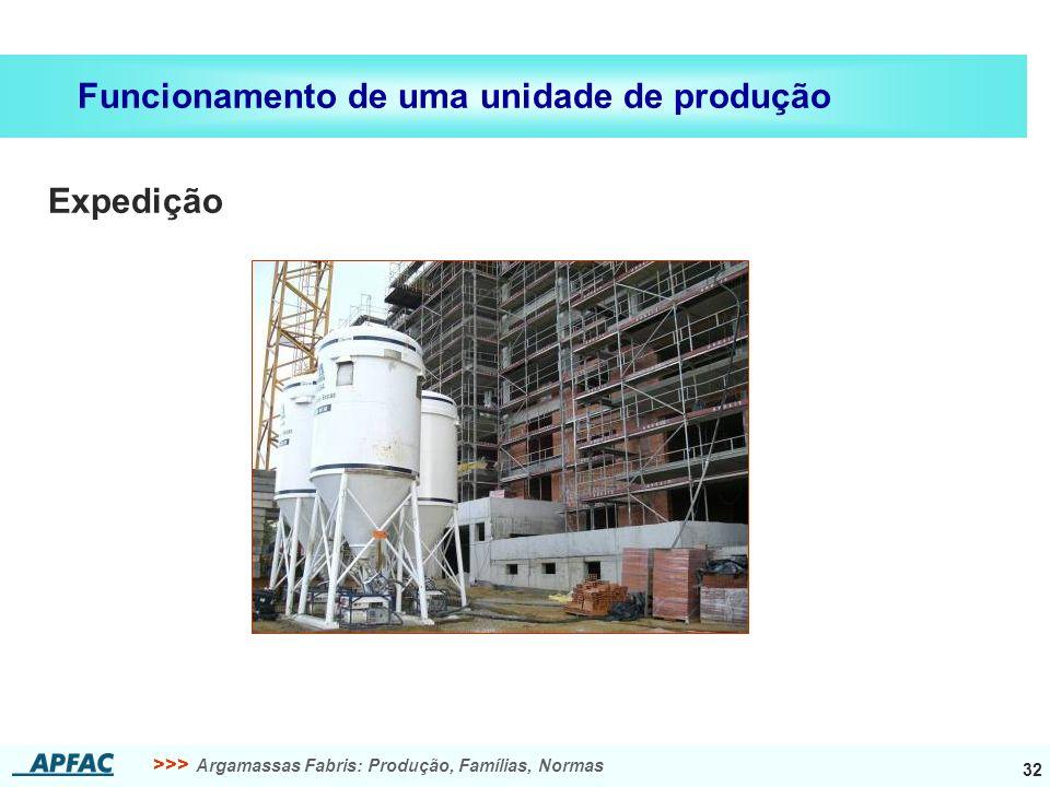 >>> Argamassas Fabris: Produção, Famílias, Normas 32 Funcionamento de uma unidade de produção Expedição