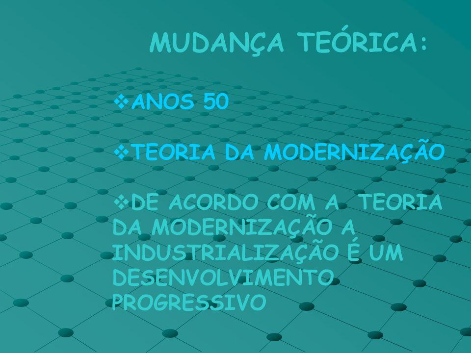 MUDANÇA TEÓRICA: ANOS 50 TEORIA DA MODERNIZAÇÃO DE ACORDO COM A TEORIA DA MODERNIZAÇÃO A INDUSTRIALIZAÇÃO É UM DESENVOLVIMENTO PROGRESSIVO
