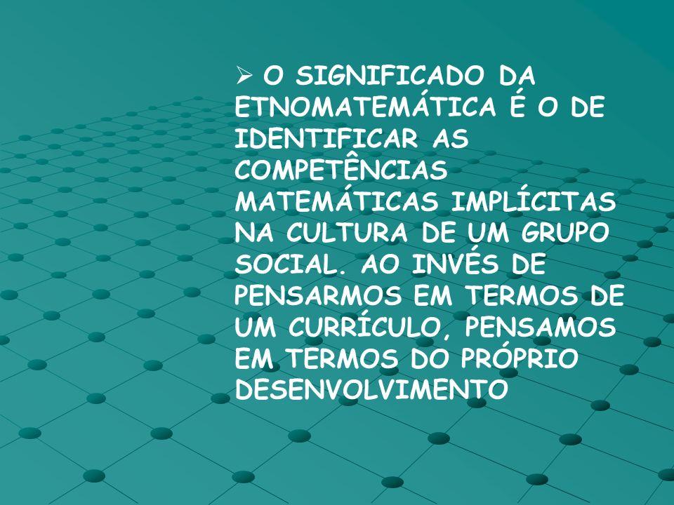 EXEMPLO: O TEOREMA DE PITÁGORAS- GERDES (1988)-MOÇAMBIQUE.