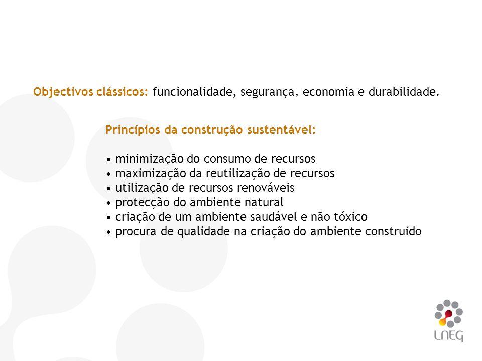 Princípios da construção sustentável: minimização do consumo de recursos maximização da reutilização de recursos utilização de recursos renováveis pro