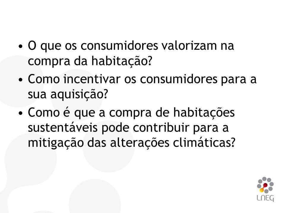 Ana Paula Duarte paula.duarte@ineti.pt Muito Obrigada