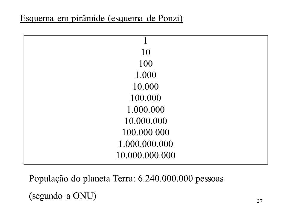 27 1 10 100 1.000 10.000 100.000 1.000.000 10.000.000 100.000.000 1.000.000.000 10.000.000.000 Esquema em pirâmide (esquema de Ponzi) População do pla
